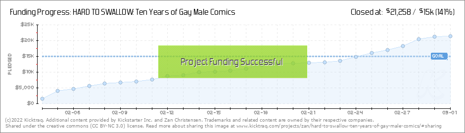 HARD TO SWALLOW: Ten Years of Gay Male Comics