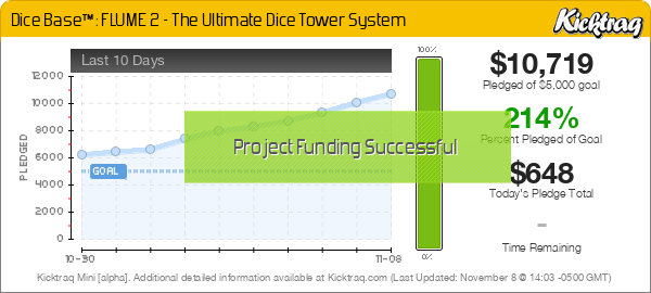 Dice Base™: FLUME 2 – The Ultimate Dice Tower System -- Kicktraq Mini