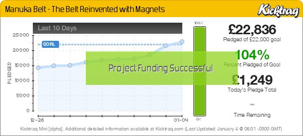 Manuka Belt - The Belt Reinvented with Magnets -- Kicktraq Mini