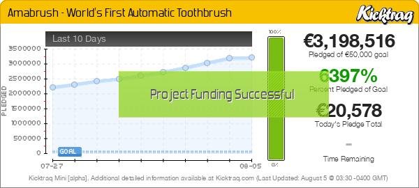 Amabrush - World's First Automatic Toothbrush -- Kicktraq Mini