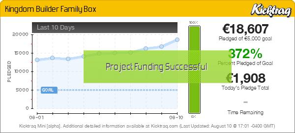 Kingdom Builder Family Box -- Kicktraq Mini
