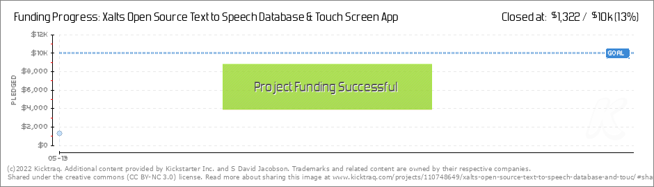 Xalts Open Source Text to Speech Database & Touch Screen App by S