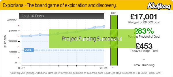 Exploriana - The board game of exploration and discovery. -- Kicktraq Mini