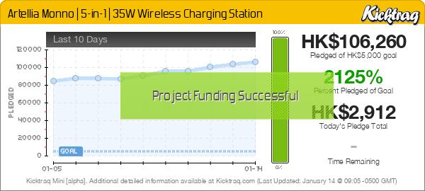 Artellia Monno   5-in-1   35W Wireless Charging Station -- Kicktraq Mini