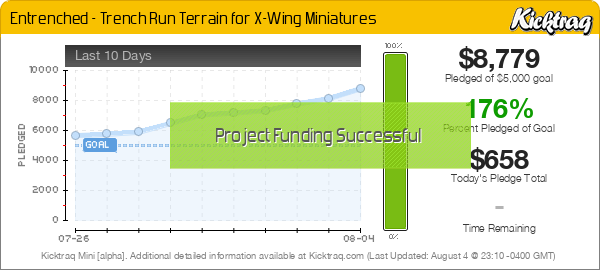 Star Wars X WIng Trench Run Terrain -- Kicktraq Mini