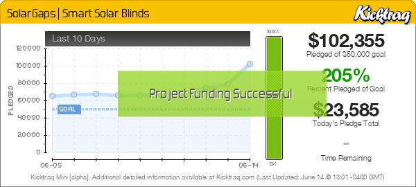 SolarGaps | Smart Solar Blinds -- Kicktraq Mini