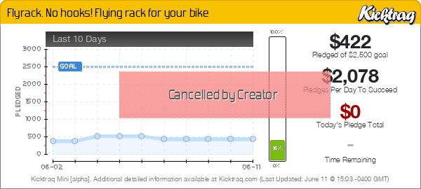 Flyrack. No hooks! Flying rack for your bike -- Kicktraq Mini