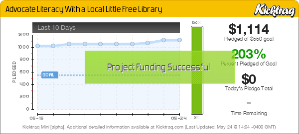 Advocate Literacy With a Local Little Free Library -- Kicktraq Mini
