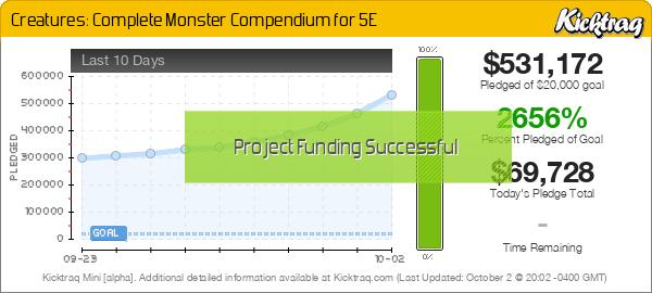 Creatures: Complete Monster Compendium for 5E - Kicktraq Mini