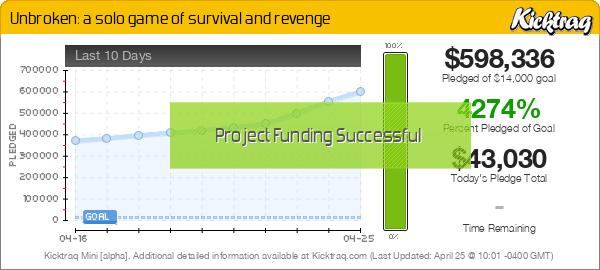 Unbroken: a solo game of survival and revenge -- Kicktraq Mini