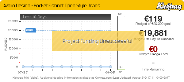 Avolio Design - Pocket Fishnet Open Style Jeans -- Kicktraq Mini