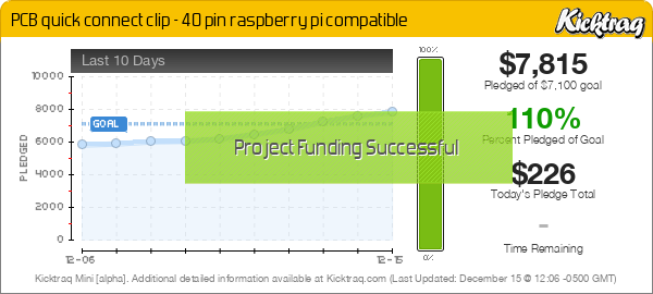 PCB quick connect clip - 40 pin raspberry pi compatible -- Kicktraq Mini