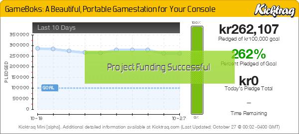 GameBoks: A Beautiful, Portable Gamestation for Your Console -- Kicktraq Mini