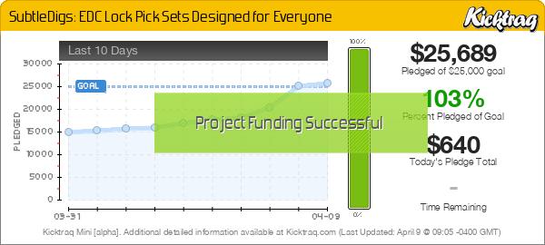 SubtleDigs: EDC Lock Pick Sets Designed for Everyone -- Kicktraq Mini