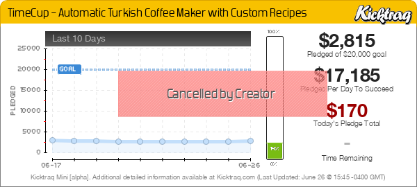 TimeCup – Automatic Turkish Coffee Maker with Custom Recipes -- Kicktraq Mini