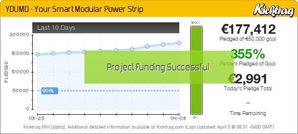 YOUMO - Your Smart Modular Power Strip -- Kicktraq Mini