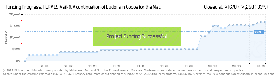 HERMES Mail/X: A continuation of Eudora in Cocoa for the Mac