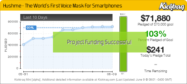 Hushme - The World's First Voice Mask For Smartphones -- Kicktraq Mini