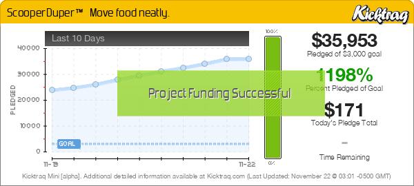 ScooperDuper™ ➜ Move food neatly. -- Kicktraq Mini