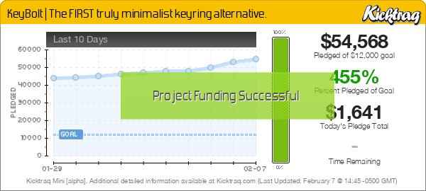 KeyBolt   The FIRST truly minimalist keyring alternative. -- Kicktraq Mini