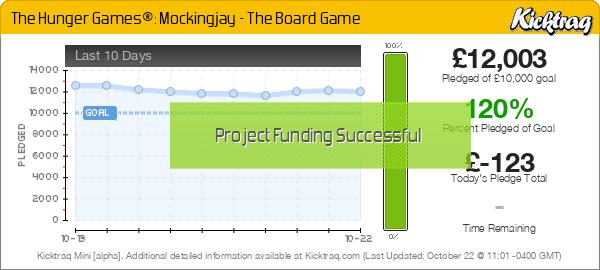 hunger games plot charts