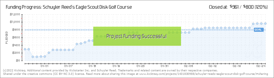 golf eagle chart: Schuyler reed s eagle scout disk golf course by schuyler reed