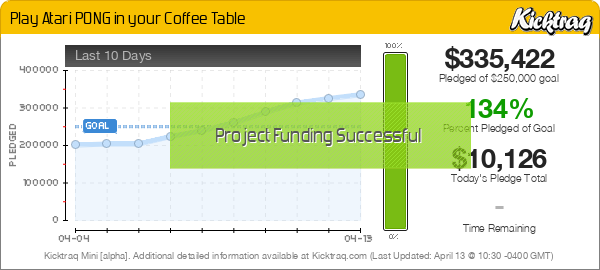 Play Atari PONG in your Coffee Table -- Kicktraq Mini