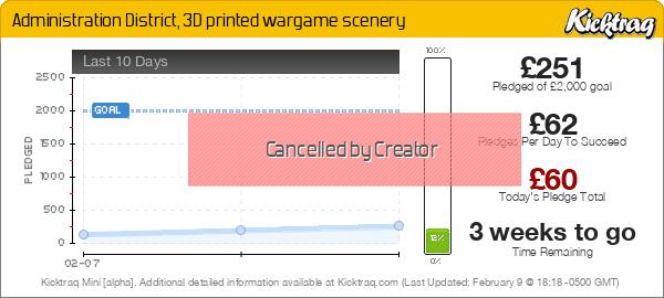 Administration District, 3D Printed Wargame Scenery - Kicktraq Mini