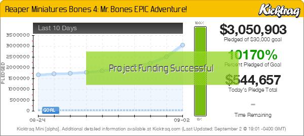 Reaper Miniatures Bones 4: Mr. Bones EPIC Adventure! -- Kicktraq Mini