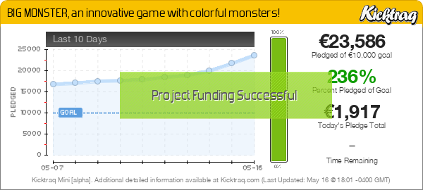 BIG MONSTER, an innovative game with colorful monsters! -- Kicktraq Mini