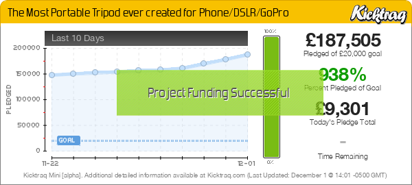 The Most Portable Tripod ever created for Phone/DSLR/GoPro -- Kicktraq Mini