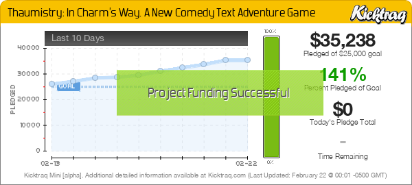 Thaumistry: In Charm's Way. A New Comedy Text Adventure Game -- Kicktraq Mini