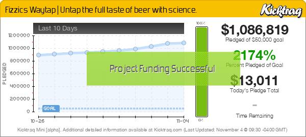 Fizzics Waytap | Untap the full taste of beer with science. -- Kicktraq Mini