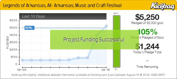 Legends of Arkansas, All- Arkansas, Music and Craft Festival -- Kicktraq Mini