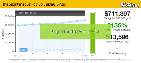 The Spontaneous Pop-up Display (SPUD) -- Kicktraq Mini