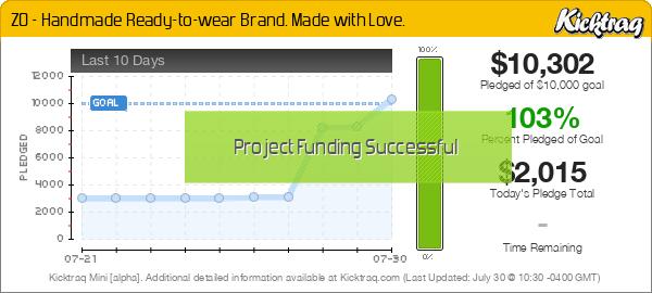 ZO - Handmade Ready-to-wear Brand. Made with Love. -- Kicktraq Mini