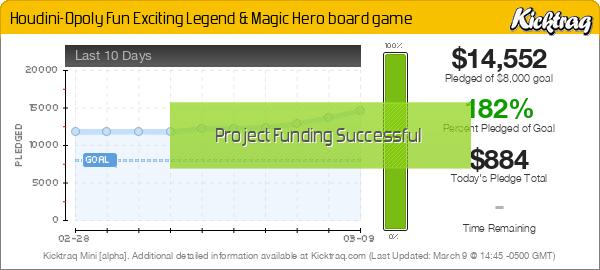 Houdini-Opoly Fun Exciting Legend & Magic Hero board game -- Kicktraq Mini
