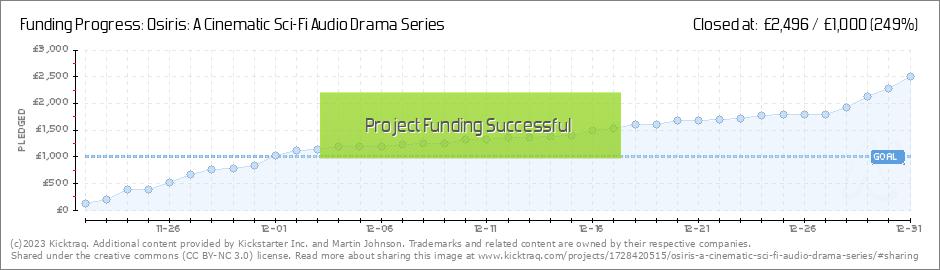 osiris a cinematic sci fi audio drama series by martin johnson