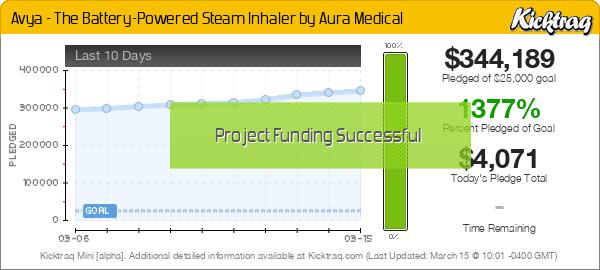 Avya - The Battery-Powered Steam Inhaler by Aura Medical -- Kicktraq Mini