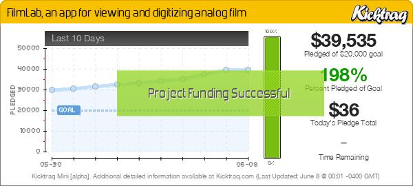 FilmLab, an app for viewing and digitizing analog film -- Kicktraq Mini