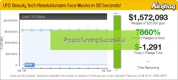 UFO: Beauty Tech Revolutionizes Face Masks in 90 Seconds! -- Kicktraq Mini