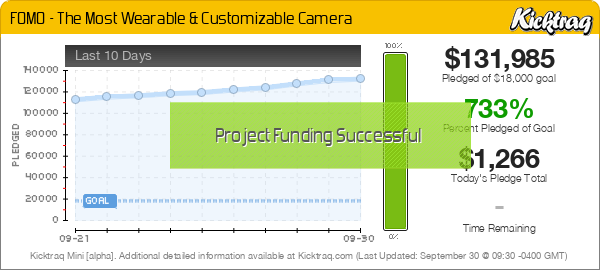 FOMO - The Most Wearable & Customizable Camera -- Kicktraq Mini
