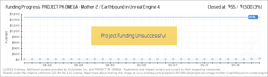 PROJECT PK OMEGA - Mother 2 / Earthbound in Unreal Engine 4 by