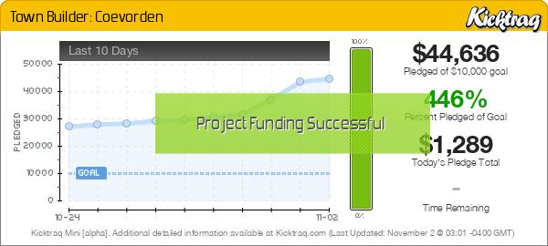 Town Builder: Coevorden -- Kicktraq Mini