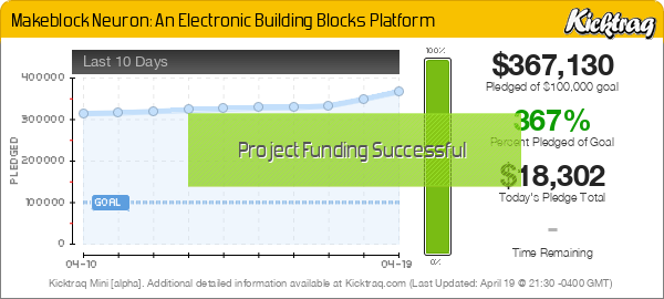 Makeblock Neuron: An Electronic Building Blocks Platform -- Kicktraq Mini