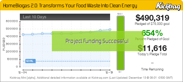 HomeBiogas 2.0: Transforms Your Food Waste Into Clean Energy -- Kicktraq Mini