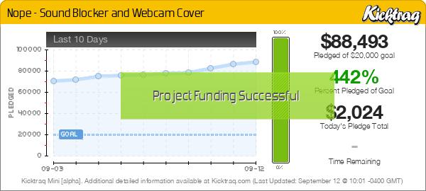 Nope - Sound Blocker and Webcam Cover -- Kicktraq Mini