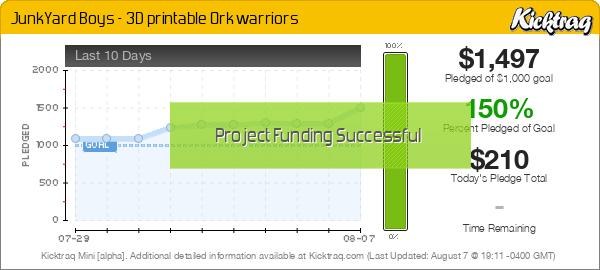 JunkYard Boys - 3D Printable Ork Warriors - Kicktraq Mini