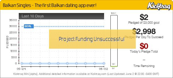 balkan dating app geelong dating site
