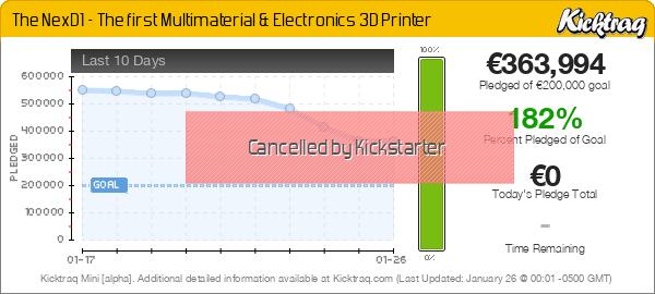 The NexD1 - The first Multimaterial & Electronics 3D Printer -- Kicktraq Mini